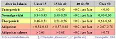 whtr rechner tabelle waist to height ratio besser als