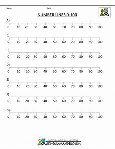 algebra number line worksheets 8491 math worksheets 4th grade ordering decimals to 2dp
