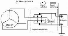 gs classic technik generator gs classic technik generator