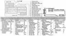 bmw k100 fuse box online wiring diagram