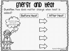 science heat worksheets 12221 https www teacherspayteachers product all about heat energy 1624082 kindergarten science