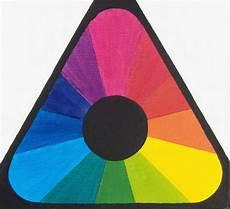 farben mischen online farben mischen farben mischen