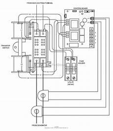 ridgid 300 switch wiring diagram collection wiring diagram sle