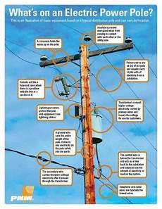 power line electric power utility pole education