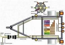 boat trailer wiring diagram wiring diagram and fuse box diagram
