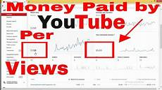 how much do you earn per 1000 views on youtube the socioblend blog the socioblend blog