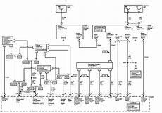 80 corvette wiring diagram gauges repair guides entertainment systems 2005 radio audio system schematics autozone