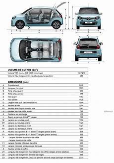 Renault Twingo 3 2014 Fiche Technique Dimensions Images