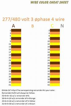 electrical education electricians training electrical wiring color chart
