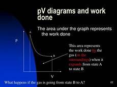 Ppt Thermodynamics Powerpoint Presentation Id 6306829
