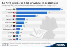 Köln Einwohnerzahl 2017 - wie h 228 ltst du s mit pegida afd co archiv 2014