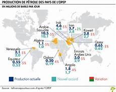 producteur de pétrole l opep d 233 cide de baisser la production de p 233 trole la