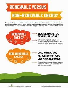 renewable and non renewable energy worksheet education
