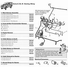 land rover series ii iia iii wiring harnesses cables connectors rovers land