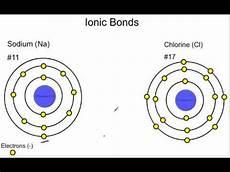 how ionic bonds form basic youtube