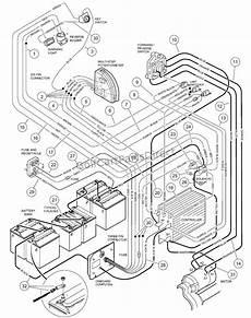 Club Car Wiring Diagram 48 Volt Fuse Box And Wiring Diagram