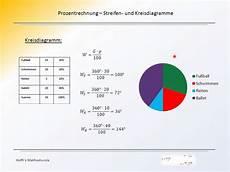 prozentrechnung diagramme