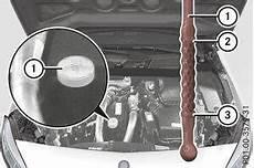 Auto ölstand Prüfen - mercedes a klasse 214 lstand mit 214 lmessstab pr 252 fen motor 246 l