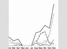 coronavirus how long is it contagious