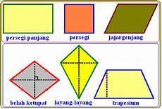 Bangun Datar Segi Empat Secara Umum Konsep Matematika Koma