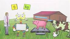 Gewichte Gramm Kilogramm Und Tonne Mathematik