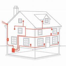installation electrique maison
