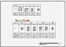 Gambar Kerja Tempat Usaha Ruko Dan Bengkel Ide Kreasi Rumah