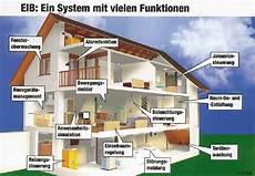 Das Intelligente Haus - das intelligente haus geb 228 udesystemtechnik mit instabus