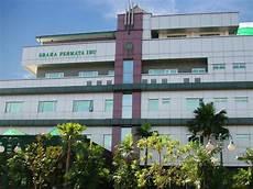 Rumah Sakit Terbaik Di Depok Flokq Coliving Jakarta