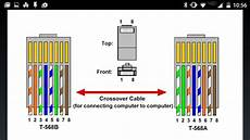 Learn Network Cabling Basics With These Rate Android