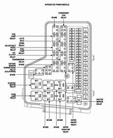 2002 dodge ram 1500 3 7 ltr fuse box diagram i a 2002 dodge ram 1500 that starts great except every once in a while 1 3 times in 2