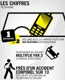 Smartphone Au Volant Bient 244 T Sanctionn 233 Par Une