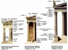 renaissance merkmale architektur pin walter machate auf architectural history of