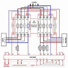 automatic transfer switch control module build your own change over panel
