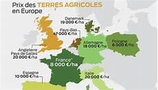 Prix Des Pavés Inflation Sur Les Terres Journal Paysan Breton
