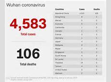 cdc novel coronavirus