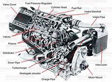 basic engine parts understanding turbo buyautoparts com