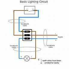 simple wiring diagram for light switch wiring diagram for house light switch bookingritzcarlton info