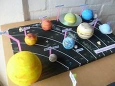 35 mejores im 225 genes de sistema solar maqueta espacio exterior sistema solar y sistema solar