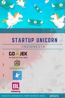Unicorn Malvorlagen Adalah Kini Indonesia Miliki 4 Startup Unicorn Setara Net