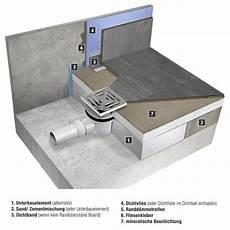 bodengleiche dusche geringe aufbauhöhe duschelement mit punktablauf 100x120 cm saxoboard net