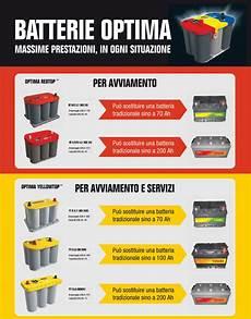 batterie größe c batteria optima top agm 50ah 815a batteria freemont