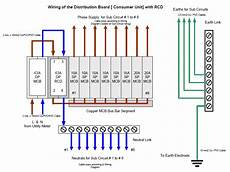 electrical engineering world wiring diagram of the distribution board
