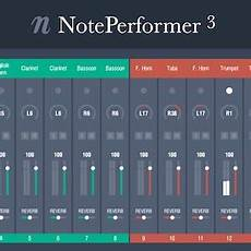 noteperformer review noteperformer archives scoring notes