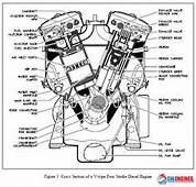 1000  Images About How Does Diesel Engine Works On