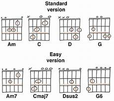 Top 20 Tips To Learn Guitar Faster Guitartips247
