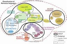 what language formed the basis for the romance languages the geography of cucumber languages of the world