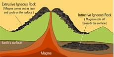 earth s crust elements minerals and rocks upsc study sharing