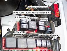 manual repair autos 1995 ford f150 parking system solved f150 ford 1998 is there a fuse for a trailer and fixya