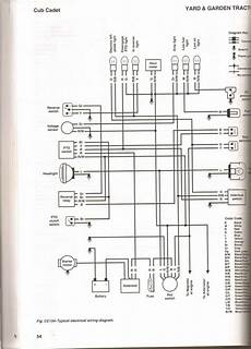 Cub Cadet Safety Switch Diagram Untpikapps